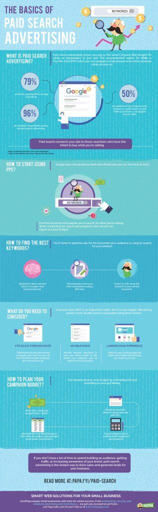 paid-search-infographic