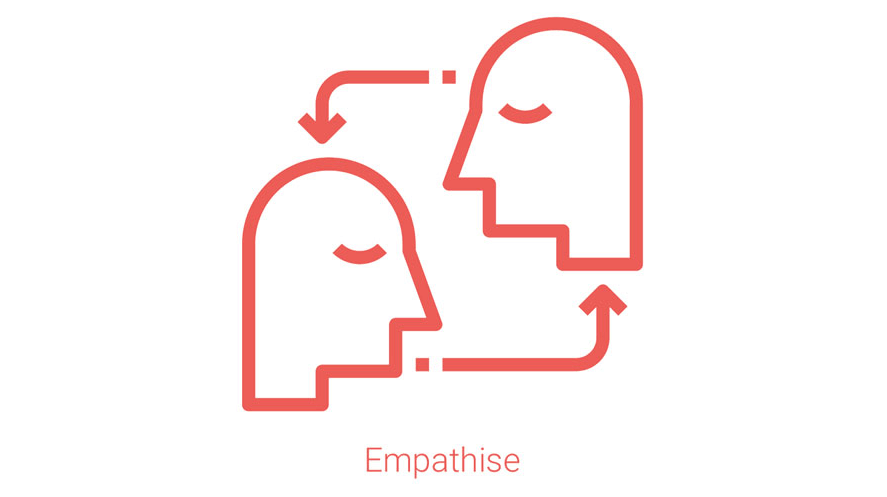 Empathise with your customers