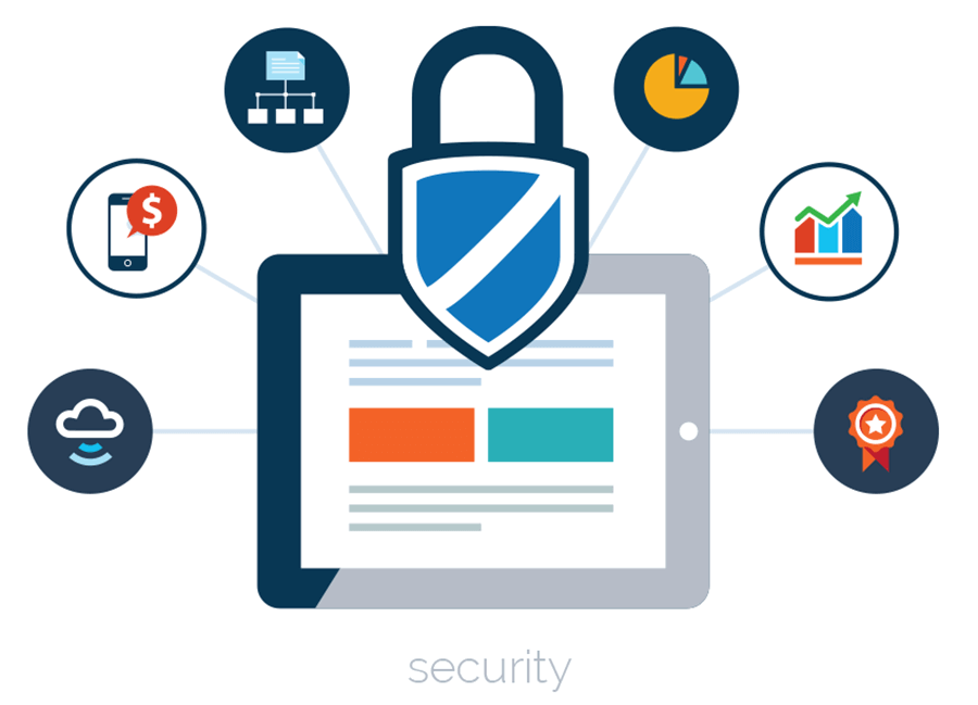 You need web security for your site