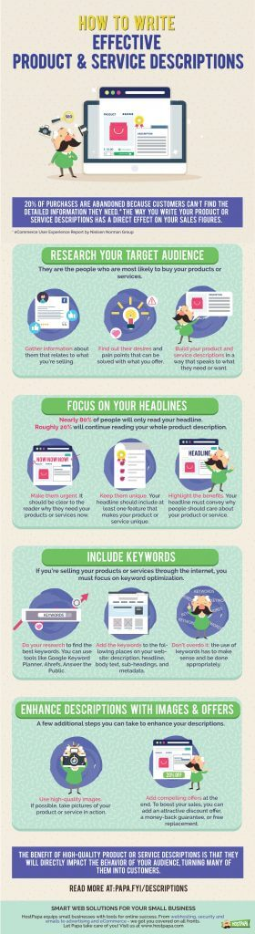 Infographic about writing effective product and service descriptions