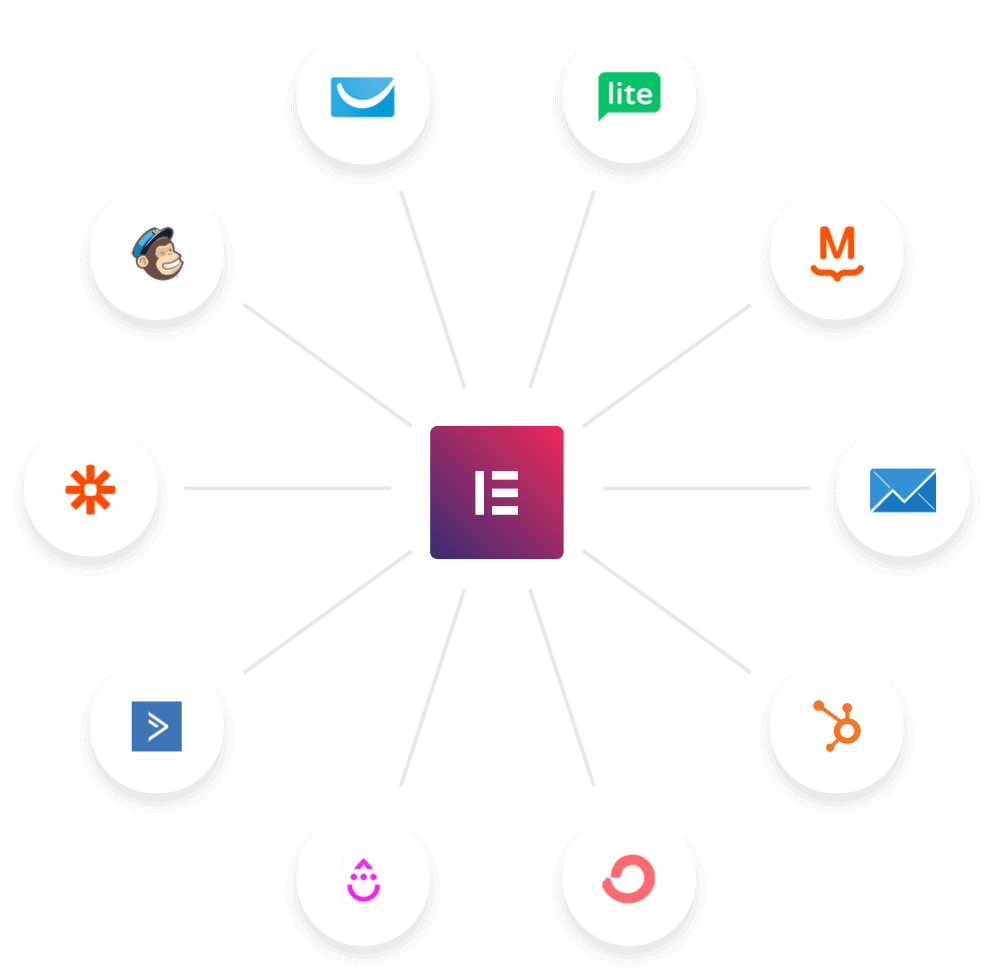 Integrate with your favorite marketing tools