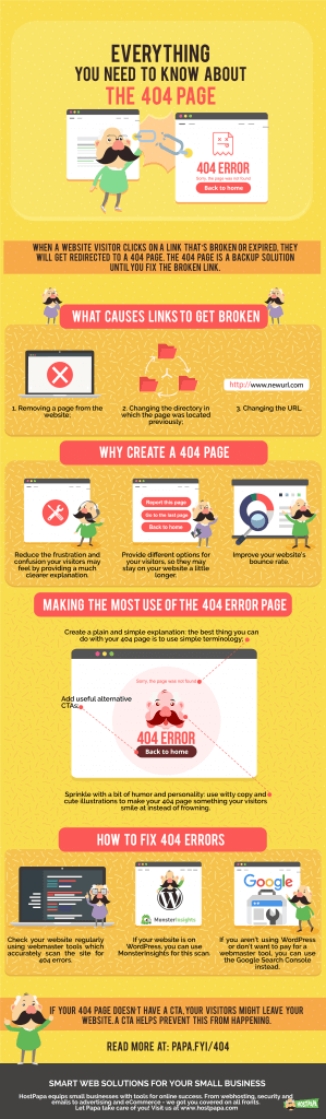 Infographic about the 404 error page.