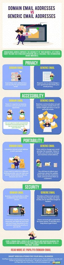 Infographic comparing domain email addresses to generic addresses