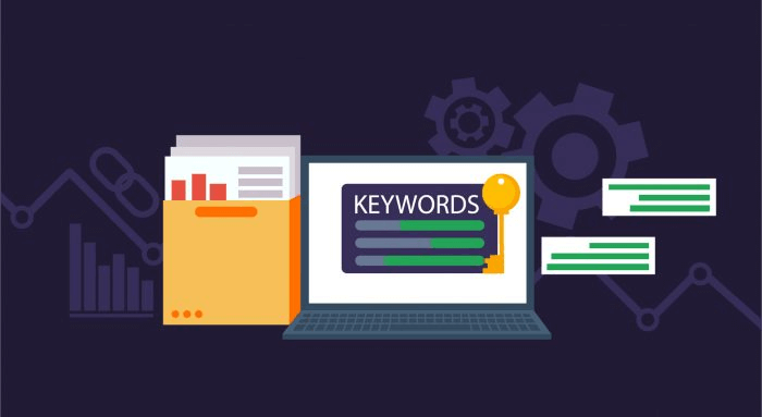 After finding your keywords, this is what you need to do