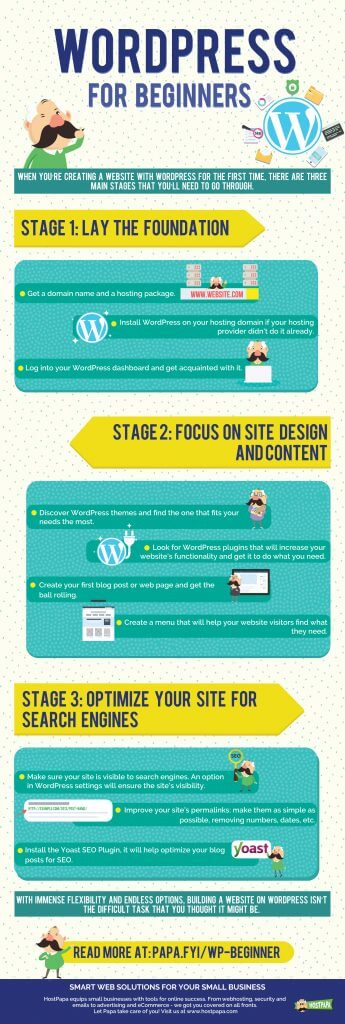 wordpress for beginners infographic