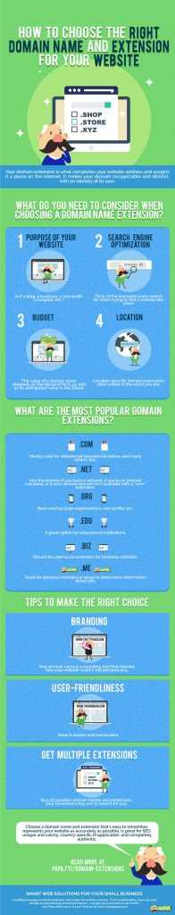 How To Choose The Right Domain Name and Extension For Your Website