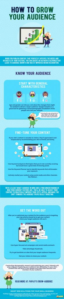Infographic: How to Write Effective Meta Titles and Descriptions