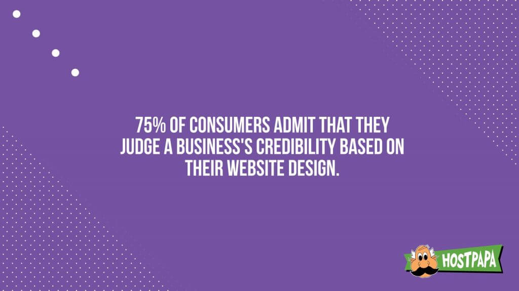 75% of consumers admit that they judge a business's credibility based on their website