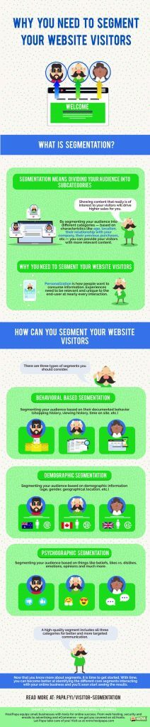 Why You Need To Segment Your Website Visitors