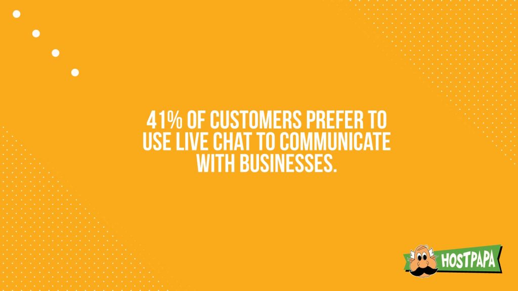 41% of customers prefere to use live chat to communicate with businesses.