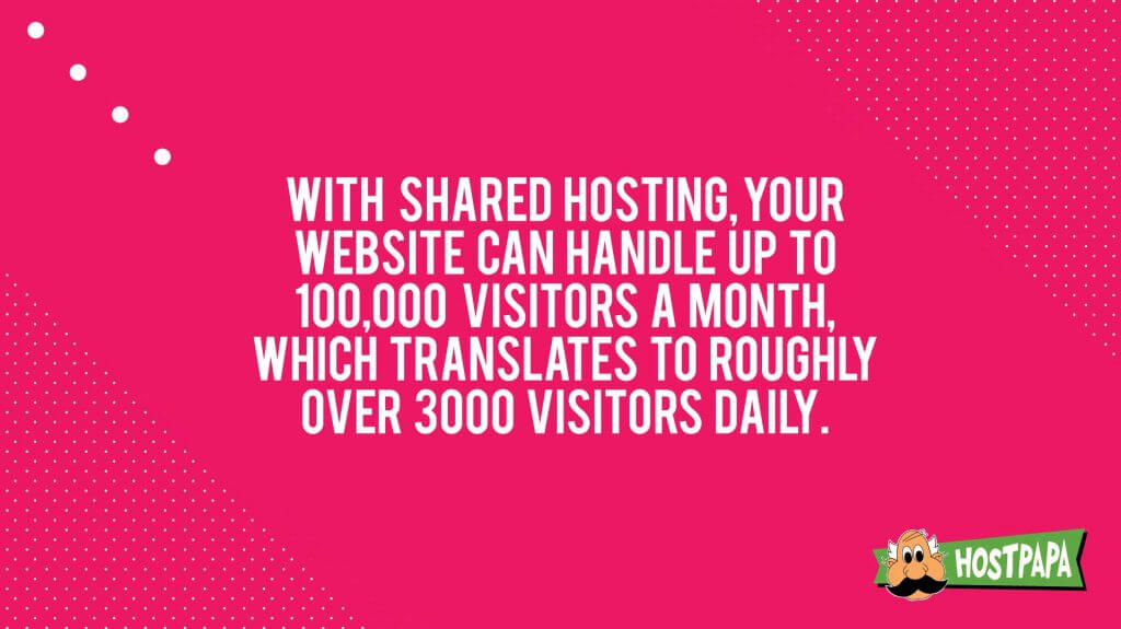 With shared hosting your website can handle up to 100,000 visitors a month