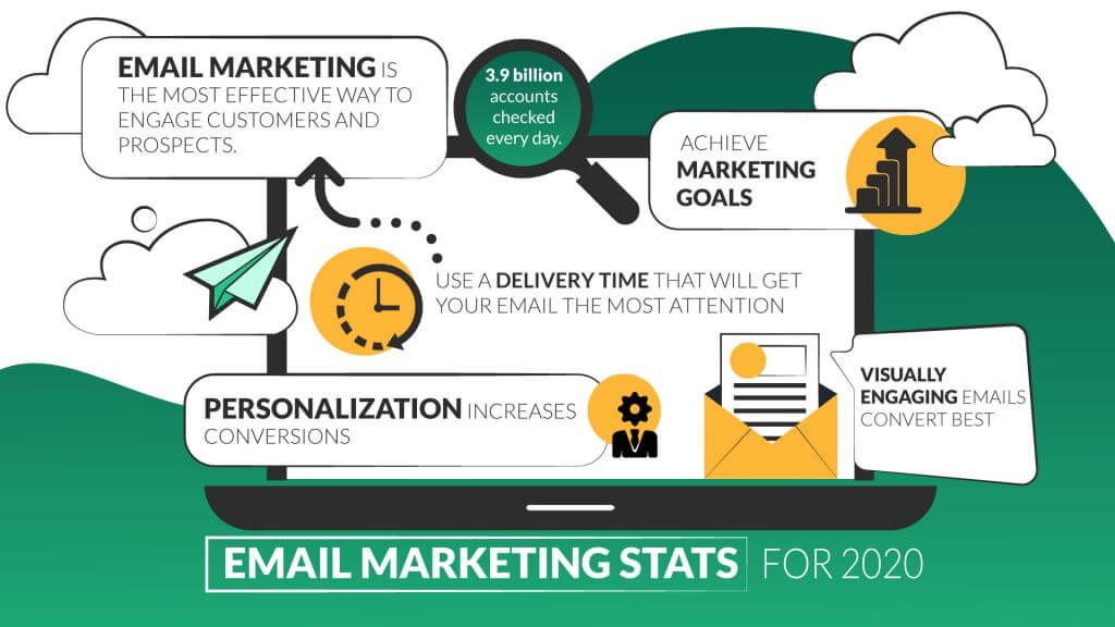 Use email marketing stats for your campaigns