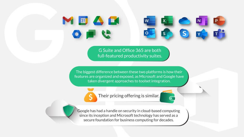 G Suite vs Office 365, which one is better?