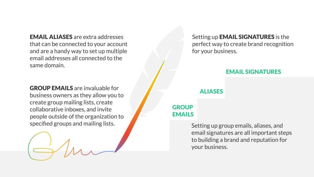 Learn all about Google Workspace group email, signatures and more