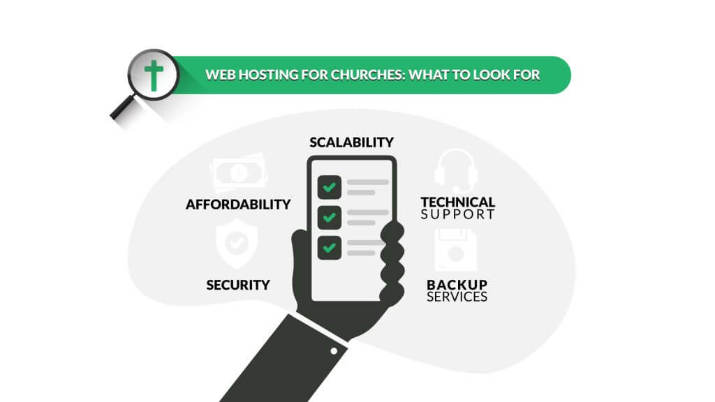 What to look for a Web Hosting for my Church